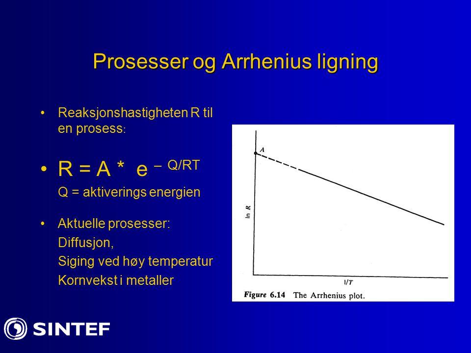Prosesser og Arrhenius ligning Reaksjonshastigheten R til en prosess : R = A * e – Q/RT Q = aktiverings energien Aktuelle prosesser: Diffusjon, Siging ved høy temperatur Kornvekst i metaller