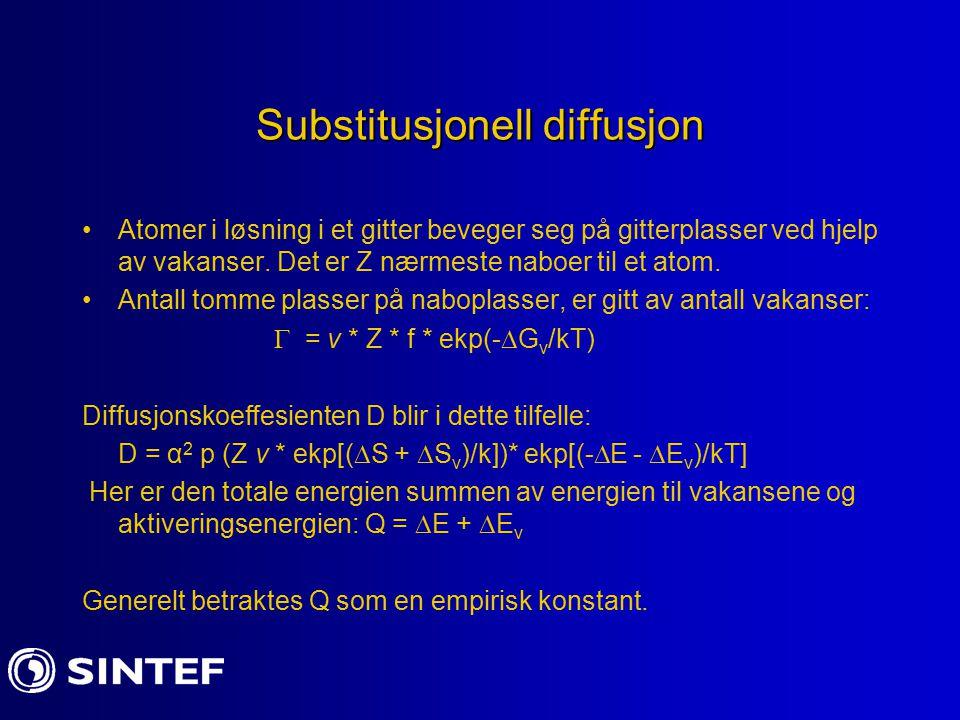 Substitusjonell diffusjon Atomer i løsning i et gitter beveger seg på gitterplasser ved hjelp av vakanser.