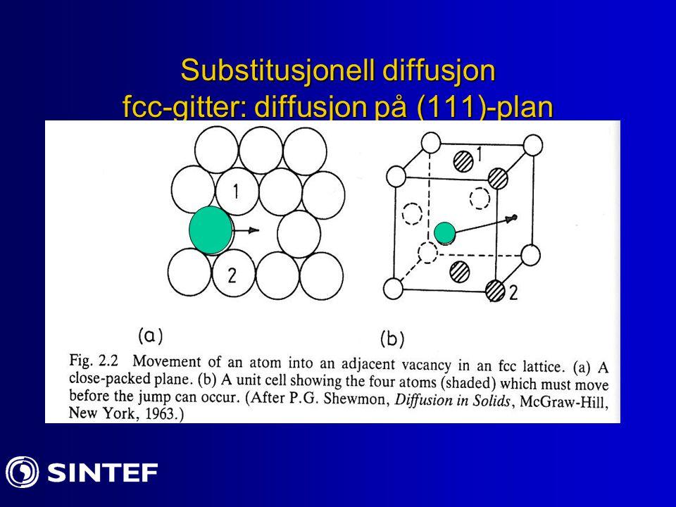 Diffusjon av interstitielle atomer VII Fraksjonen som har tilstrekkelig energi til å forandre posisjon: Fra Ficks lov ble diffusjonskoeffesienten bestemt lik: D= α 2 p  eller D= α 2 *p* (Z* v * f) = α 2 p (Z v * ekp[  S/k])* ekp(-  E/kt) Der Gibbs fri energi er:  G =  E-T  S I ligningen er det siste leddet som varierer hurtig med temperaturen, entropien  S varierer ikke meget.