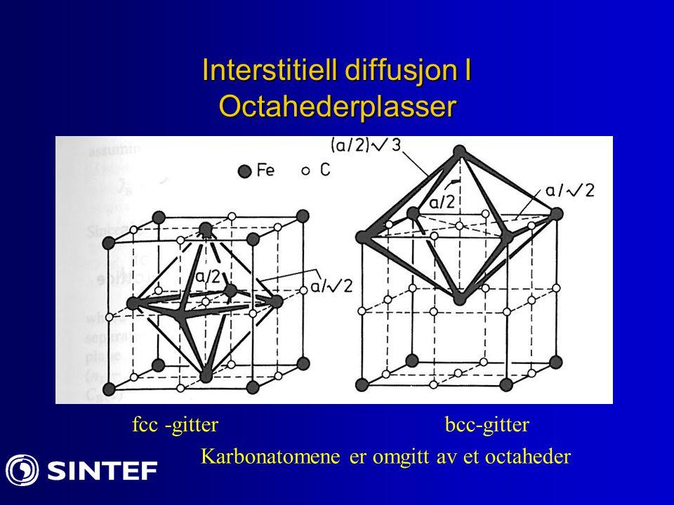 Interstitiell diffusjon II H, C, N i jerngitter (feritt-bcc og austenitt fcc) H i Al-gitter (Al: fcc-gitter) (100)-plan i austenitt eller Al med hopp av små atomer