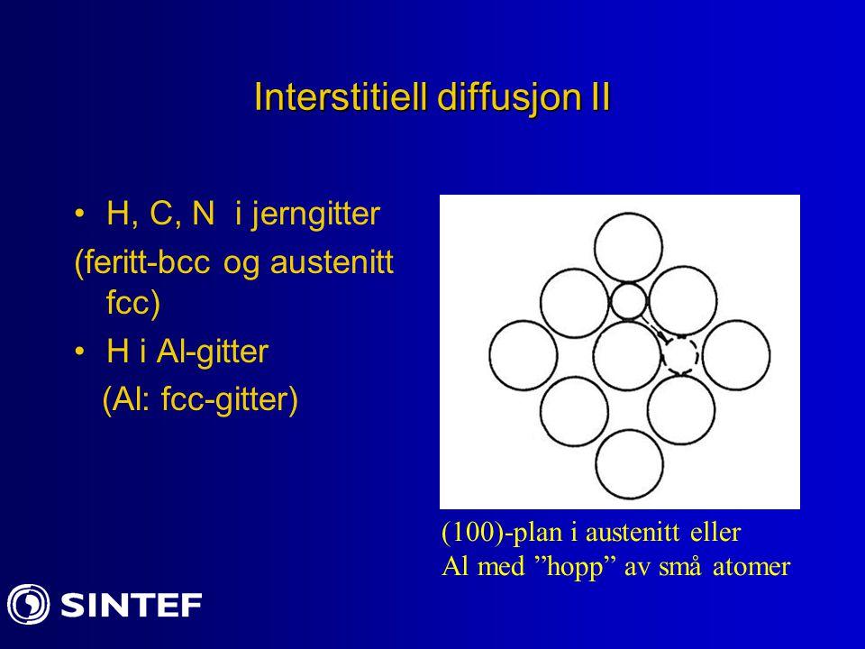 Diffusjon av interstitielle atomer CZCZ Z  =hoppfrekvens =antall ganger per sekund som et atomer hopper til naboposisjon p= sannsynligheten for hopp plan 1 til plan 2 n 1,n 2 = antall atomer per cm2 på plan 1 og 2.