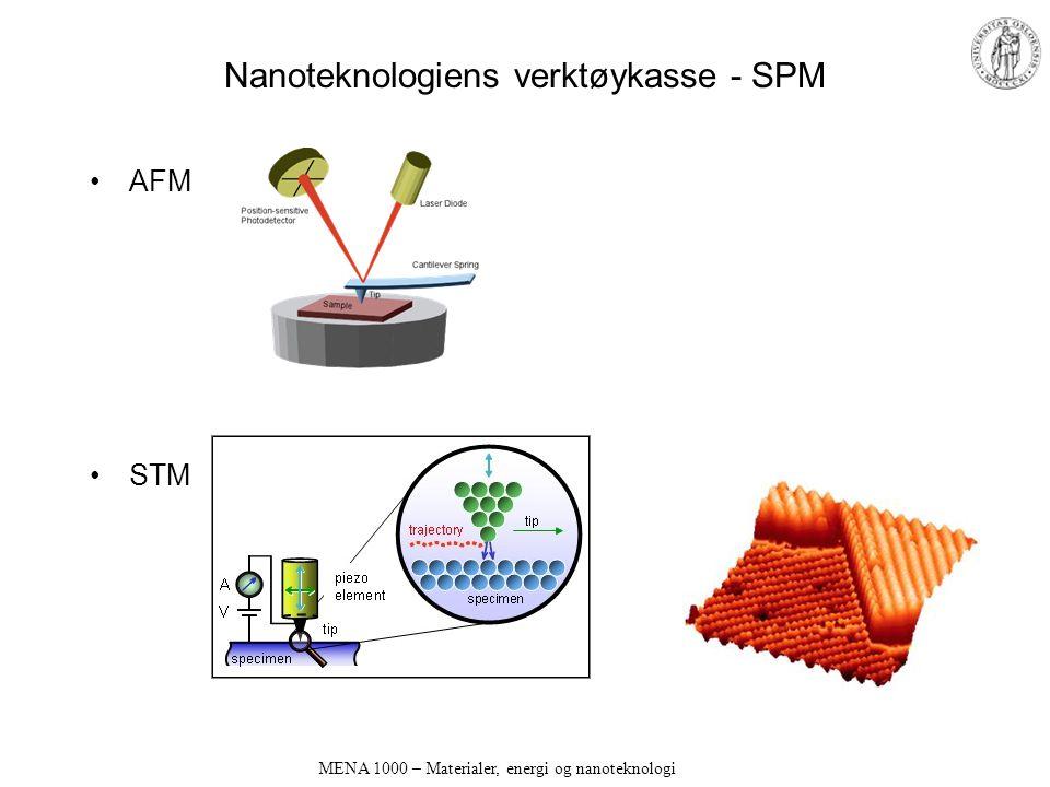 MENA 1000 – Materialer, energi og nanoteknologi Nanoteknologiens verktøykasse - SPM AFM STM