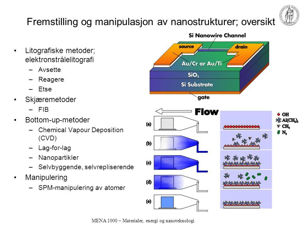 MENA 1000 – Materialer, energi og nanoteknologi Fremstilling og manipulasjon av nanostrukturer; oversikt Litografiske metoder; elektronstrålelitografi –Avsette –Reagere –Etse Skjæremetoder –FIB Bottom-up-metoder –Chemical Vapour Deposition (CVD) –Lag-for-lag –Nanopartikler –Selvbyggende, selvrepliserende Manipulering –SPM-manipulering av atomer