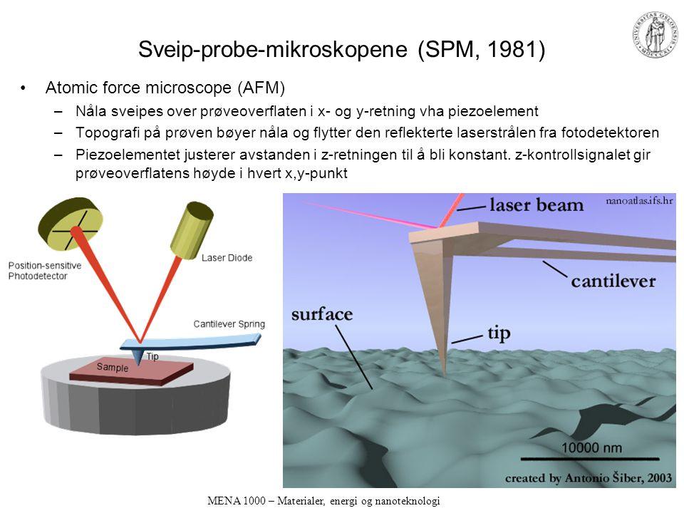 MENA 1000 – Materialer, energi og nanoteknologi Sveip-probe-mikroskopene (SPM, 1981) Atomic force microscope (AFM) –Nåla sveipes over prøveoverflaten i x- og y-retning vha piezoelement –Topografi på prøven bøyer nåla og flytter den reflekterte laserstrålen fra fotodetektoren –Piezoelementet justerer avstanden i z-retningen til å bli konstant.