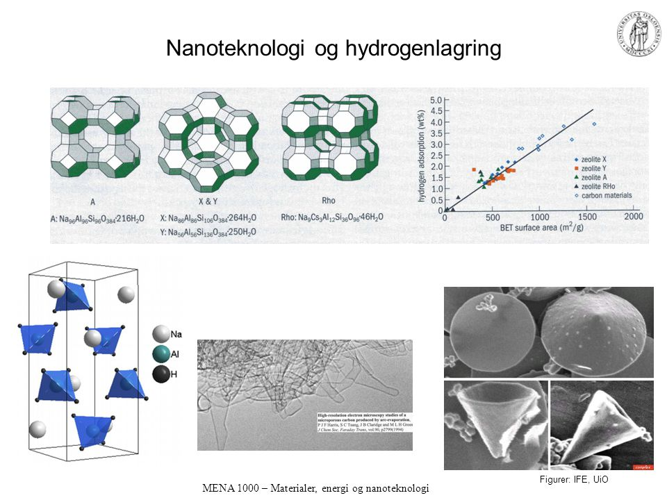 MENA 1000 – Materialer, energi og nanoteknologi Nanoteknologi og hydrogenlagring Figurer: IFE, UiO