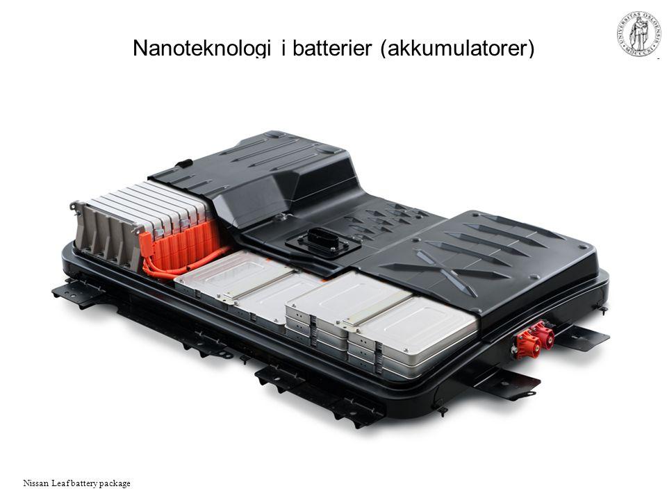 MENA 1000 – Materialer, energi og nanoteknologi Nanoteknologi i batterier (akkumulatorer) Nissan Leaf battery package