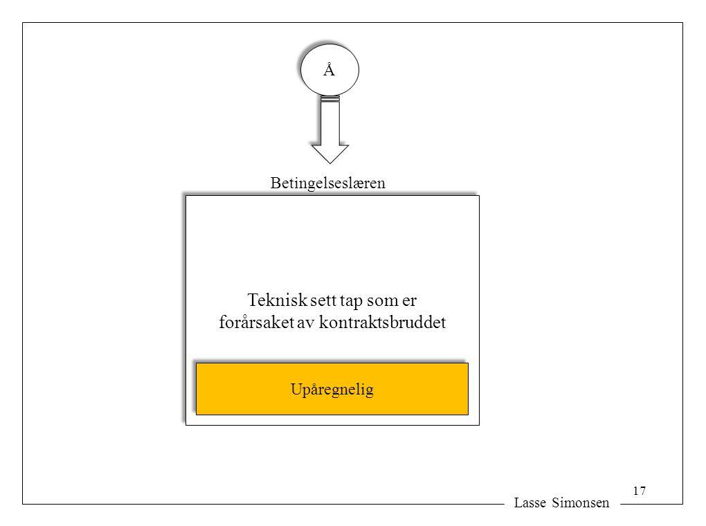 Lasse Simonsen Teknisk sett tap som er forårsaket av kontraktsbruddet Teknisk sett tap som er forårsaket av kontraktsbruddet Å Å Upåregnelig Betingelseslæren 17