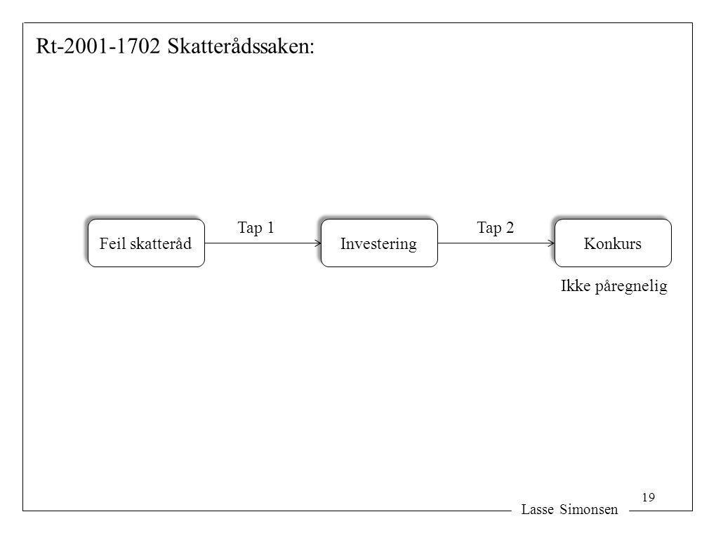 Lasse Simonsen Rt-2001-1702 Skatterådssaken: 19 Feil skatteråd Investering Konkurs Tap 1Tap 2 Ikke påregnelig