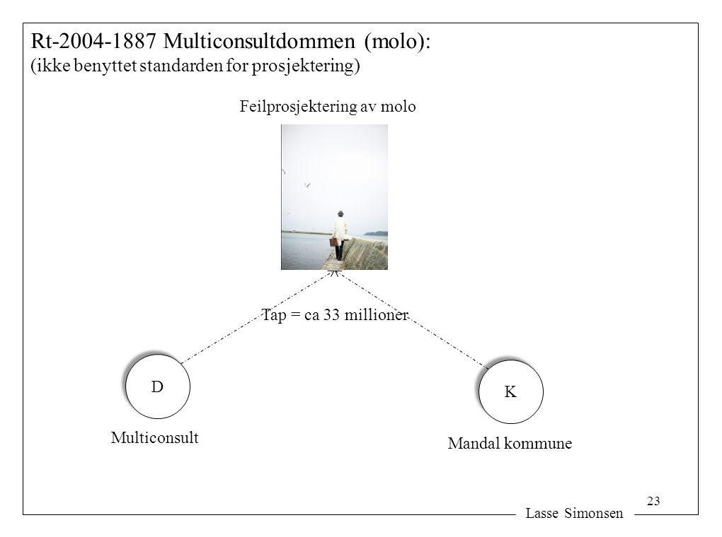 Lasse Simonsen Rt-2004-1887 Multiconsultdommen (molo): (ikke benyttet standarden for prosjektering) D D Multiconsult K K Mandal kommune Feilprosjektering av molo Tap = ca 33 millioner 23