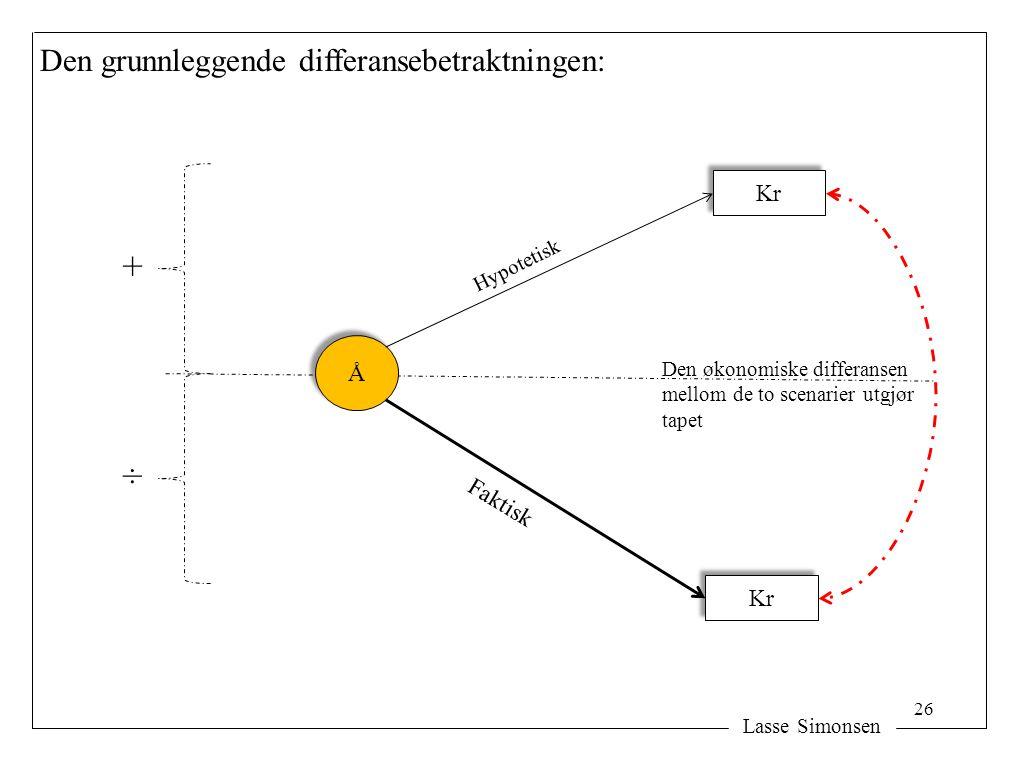 Lasse Simonsen Den grunnleggende differansebetraktningen: Å Å Kr Faktisk Hypotetisk Kr + ÷ Den økonomiske differansen mellom de to scenarier utgjør tapet 26