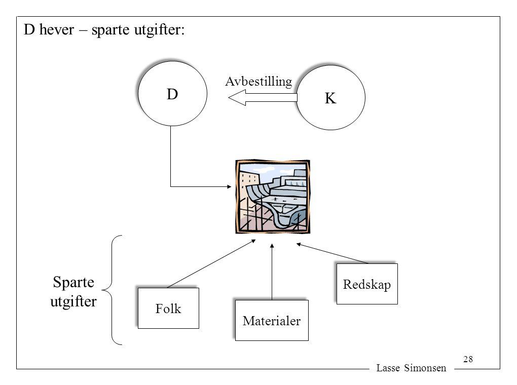 Lasse Simonsen D D K K Avbestilling Materialer Redskap Folk Sparte utgifter D hever – sparte utgifter: 28