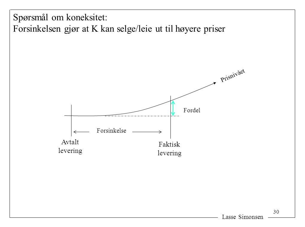 Lasse Simonsen 30 Spørsmål om koneksitet: Forsinkelsen gjør at K kan selge/leie ut til høyere priser Avtalt levering Faktisk levering Forsinkelse Fordel Prisnivået