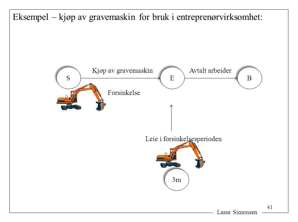Lasse Simonsen Eksempel – kjøp av gravemaskin for bruk i entreprenørvirksomhet: 41 S S E E Forsinkelse B B Avtalt arbeider 3m Leie i forsinkelsesperioden Kjøp av gravemaskin