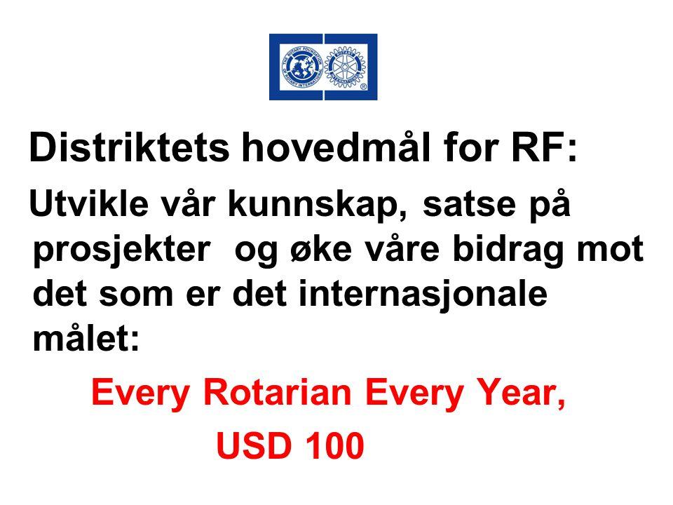 Distriktets hovedmål for RF: Utvikle vår kunnskap, satse på prosjekter og øke våre bidrag mot det som er det internasjonale målet: Every Rotarian Ever