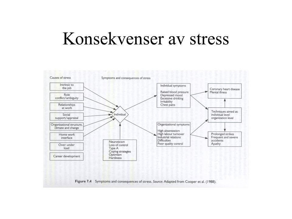 Konsekvenser av stress