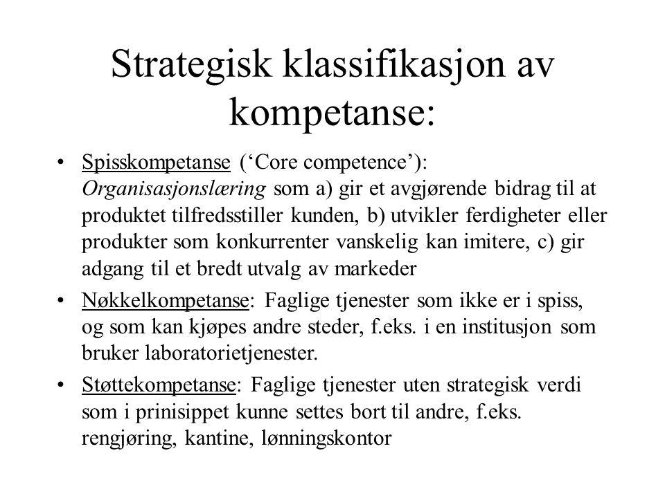 Strategisk klassifikasjon av kompetanse: Spisskompetanse ('Core competence'): Organisasjonslæring som a) gir et avgjørende bidrag til at produktet tilfredsstiller kunden, b) utvikler ferdigheter eller produkter som konkurrenter vanskelig kan imitere, c) gir adgang til et bredt utvalg av markeder Nøkkelkompetanse: Faglige tjenester som ikke er i spiss, og som kan kjøpes andre steder, f.eks.
