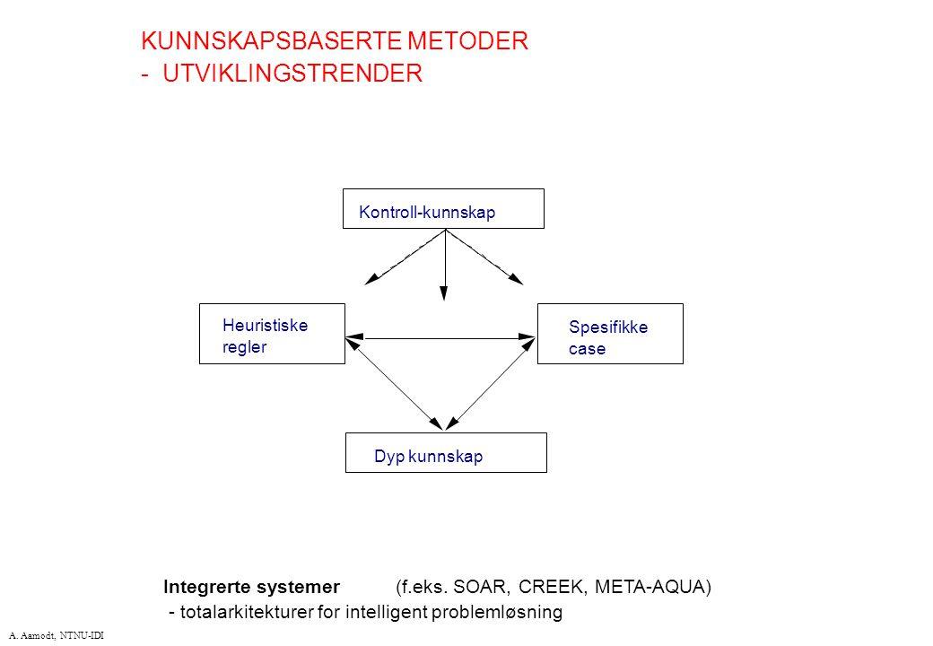 A. Aamodt, NTNU-IDI Kontroll-kunnskap Heuristiske regler Spesifikke case Dyp kunnskap KUNNSKAPSBASERTE METODER - UTVIKLINGSTRENDER Integrerte systemer