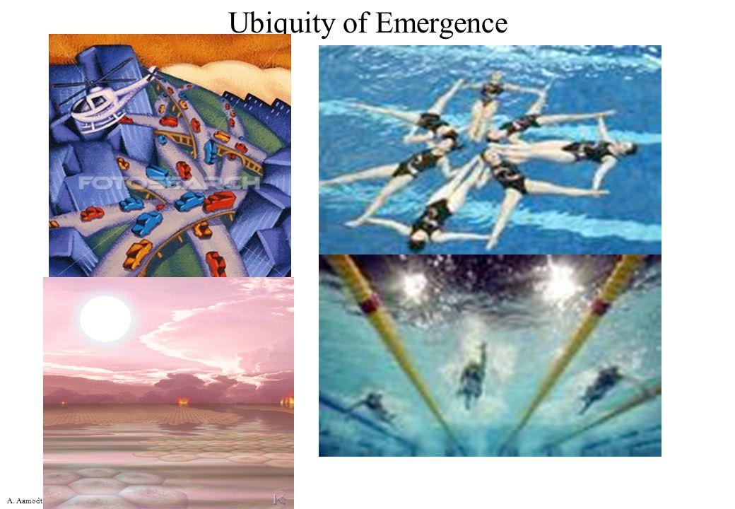 A. Aamodt, NTNU-IDI Ubiquity of Emergence
