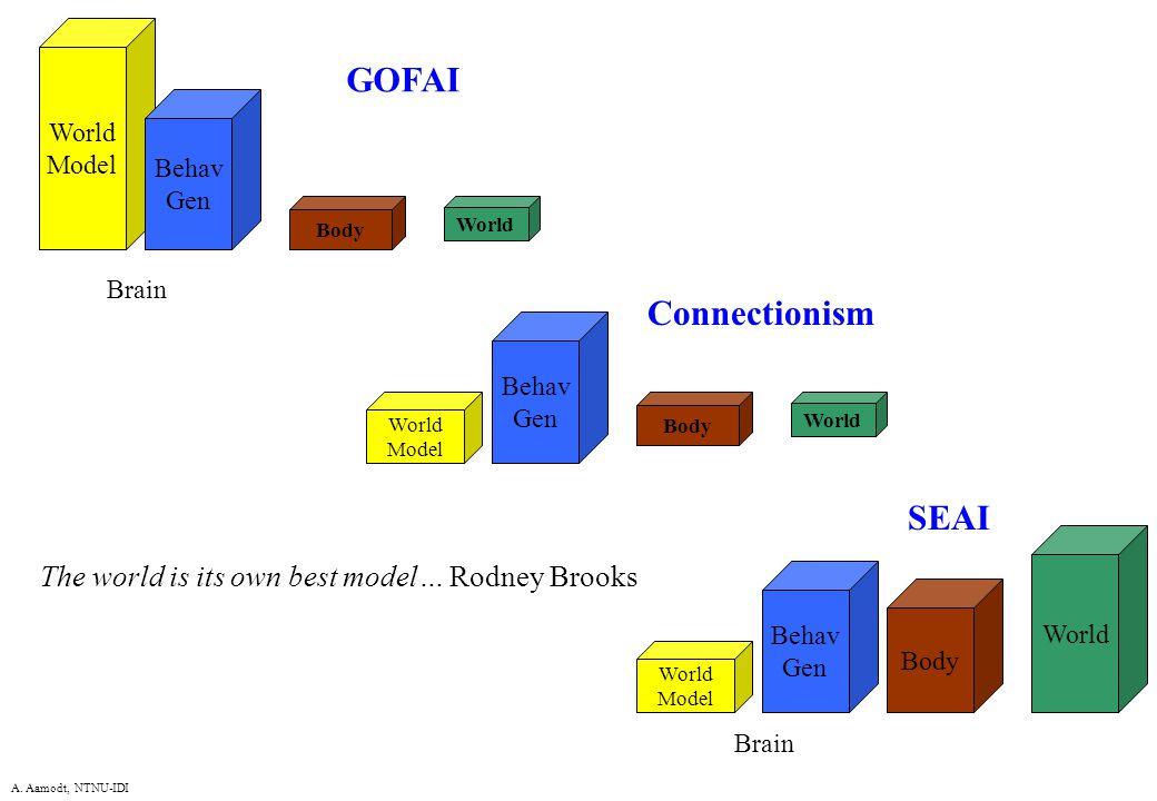 A. Aamodt, NTNU-IDI World Model Behav Gen Body World Brain GOFAI World Model Behav Gen Body World Brain SEAI The world is its own best model… Rodney B
