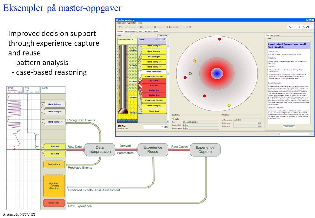 A. Aamodt, NTNU-IDI Improved decision support through experience capture and reuse - pattern analysis - case-based reasoning Eksempler på master-oppga
