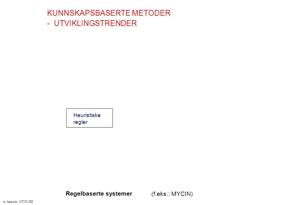 A. Aamodt, NTNU-IDI KUNNSKAPSBASERTE METODER - UTVIKLINGSTRENDER Heuristiske regler Regelbaserte systemer (f.eks.: MYCIN)