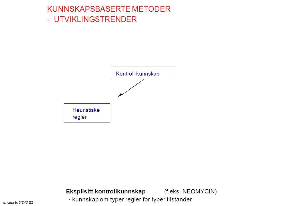 A. Aamodt, NTNU-IDI Kontroll-kunnskap Heuristiske regler KUNNSKAPSBASERTE METODER - UTVIKLINGSTRENDER Eksplisitt kontrollkunnskap(f.eks. NEOMYCIN) - k