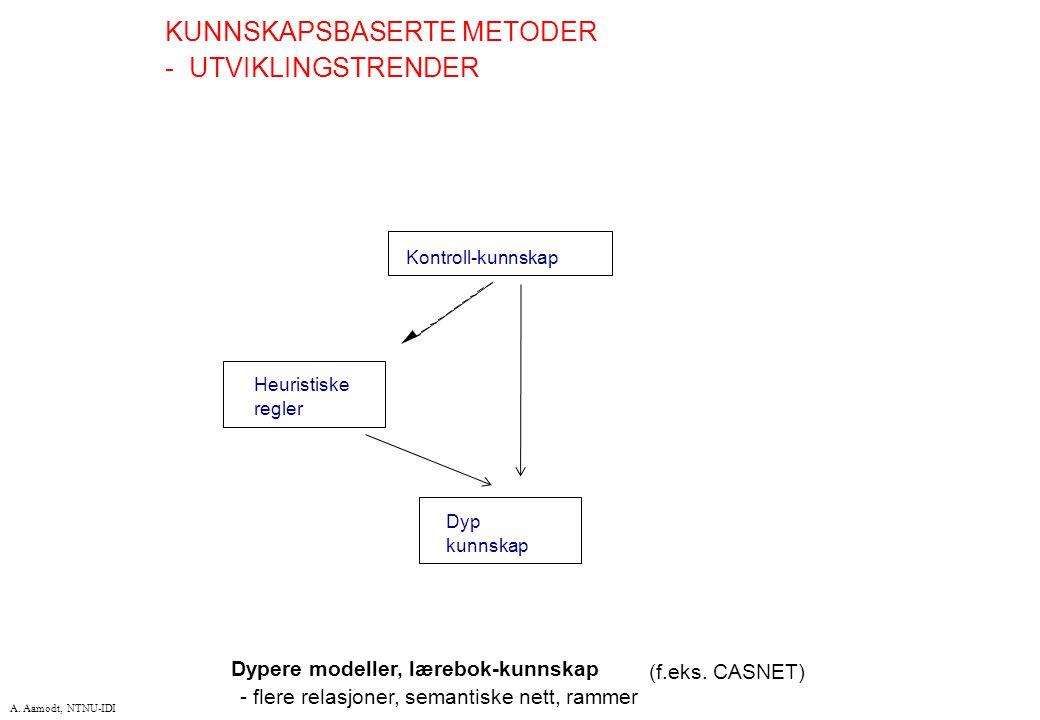 A. Aamodt, NTNU-IDI Kontroll-kunnskap Heuristiske regler KUNNSKAPSBASERTE METODER - UTVIKLINGSTRENDER Dypere modeller, lærebok-kunnskap (f.eks. CASNET