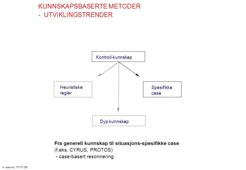 A. Aamodt, NTNU-IDI Kontroll-kunnskap Heuristiske regler Spesifikke case Dyp kunnskap KUNNSKAPSBASERTE METODER - UTVIKLINGSTRENDER Fra generell kunnsk