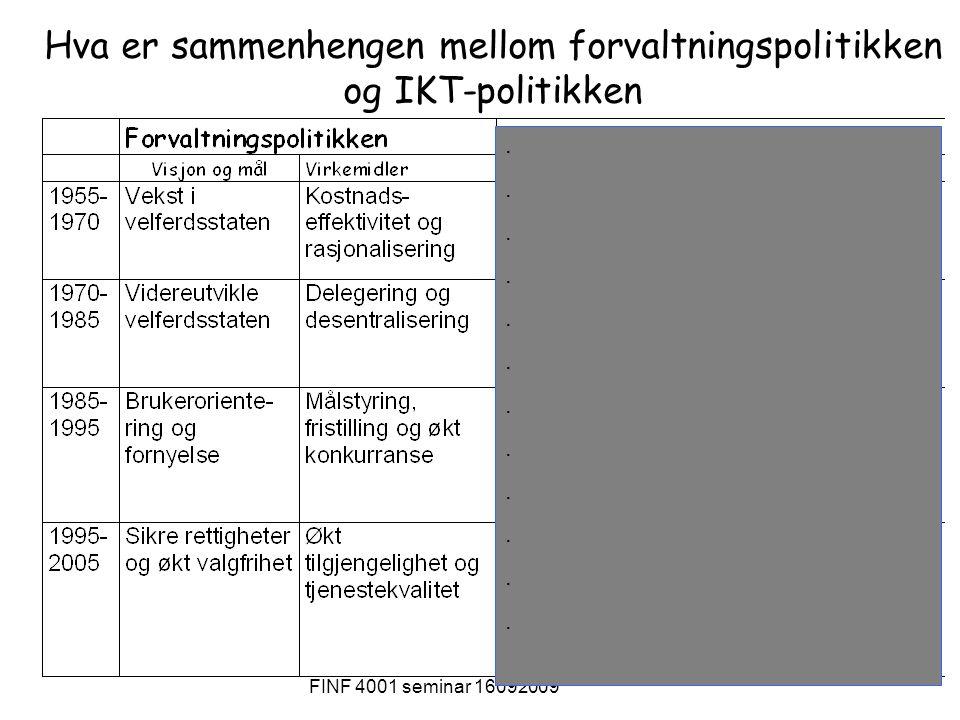 FINF 4001 seminar 16092009 11 Hva er sammenhengen mellom forvaltningspolitikken og IKT-politikken........................