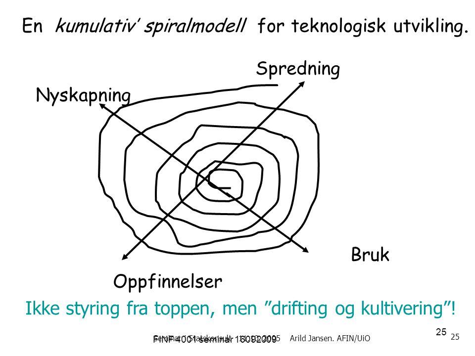 FINF 4001 seminar 16092009 25 Seminar i Statskonsult 11.10. 2005 Arild Jansen. AFIN/UiO 25 En kumulativ' spiralmodell for teknologisk utvikling. Spred