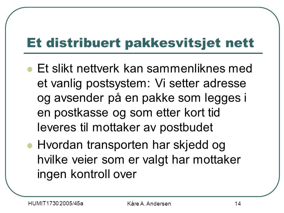 HUMIT1730 2005/45a Kåre A. Andersen 14 Et distribuert pakkesvitsjet nett Et slikt nettverk kan sammenliknes med et vanlig postsystem: Vi setter adress