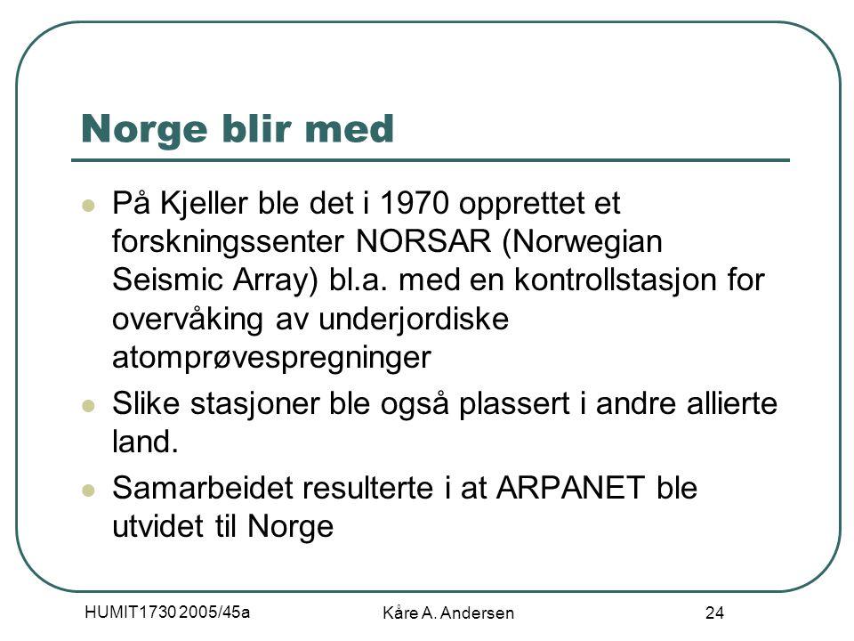 HUMIT1730 2005/45a Kåre A. Andersen 24 Norge blir med På Kjeller ble det i 1970 opprettet et forskningssenter NORSAR (Norwegian Seismic Array) bl.a. m
