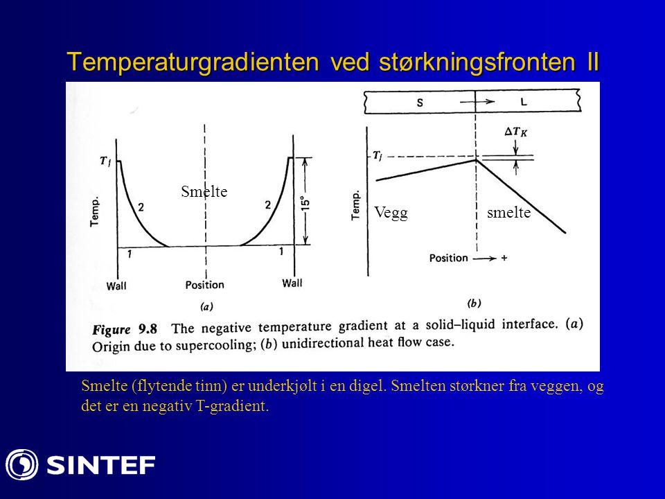 Temperaturgradienten ved størkningsfronten II Smelte Smelte (flytende tinn) er underkjølt i en digel. Smelten størkner fra veggen, og det er en negati