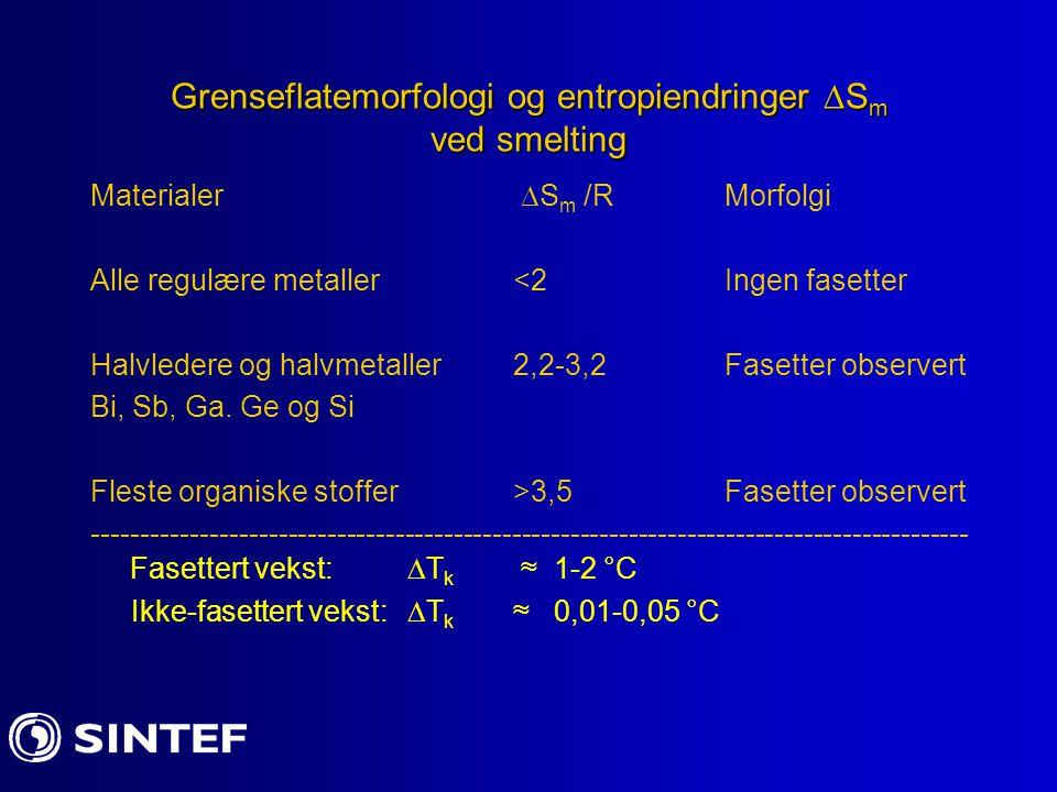Grenseflatemorfologi og entropiendringer  S m ved smelting Materialer  S m /RMorfolgi Alle regulære metaller<2Ingen fasetter Halvledere og halvmetal