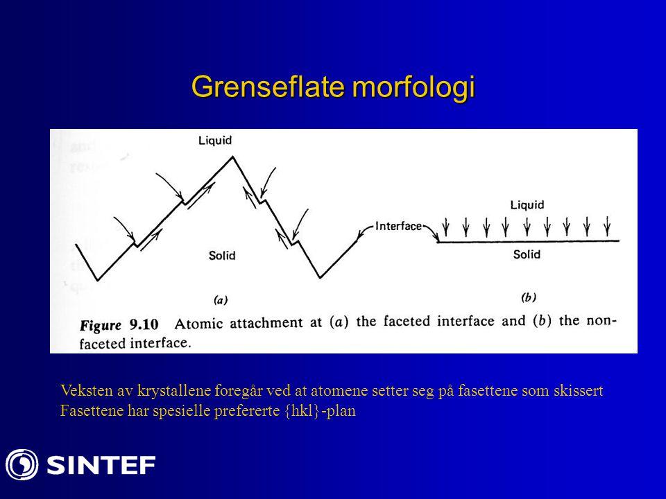 Grenseflate morfologi Veksten av krystallene foregår ved at atomene setter seg på fasettene som skissert Fasettene har spesielle prefererte {hkl}-plan