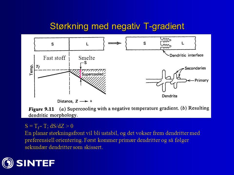 Størkning med negativ T-gradient S = T f - T; dS/dZ > 0 En planar størkningsfront vil bli ustabil, og det vokser frem dendritter med preferensiell ori