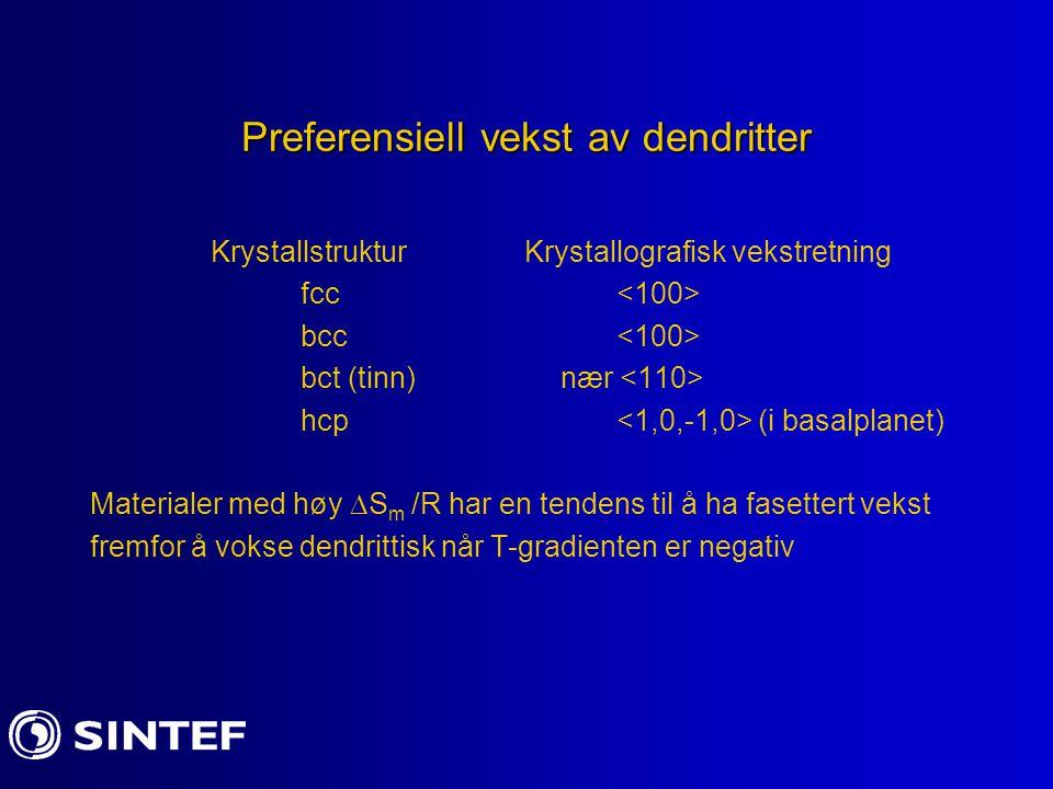 Preferensiell vekst av dendritter Krystallstruktur Krystallografisk vekstretning fcc bcc bct (tinn) nær hcp (i basalplanet) Materialer med høy  S m /