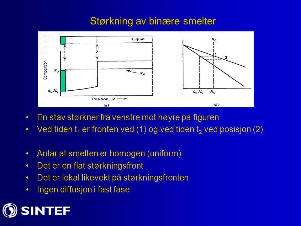 Størkning av binære smelter En stav størkner fra venstre mot høyre på figuren Ved tiden t 1 er fronten ved (1) og ved tiden t 2 ved posisjon (2) Antar