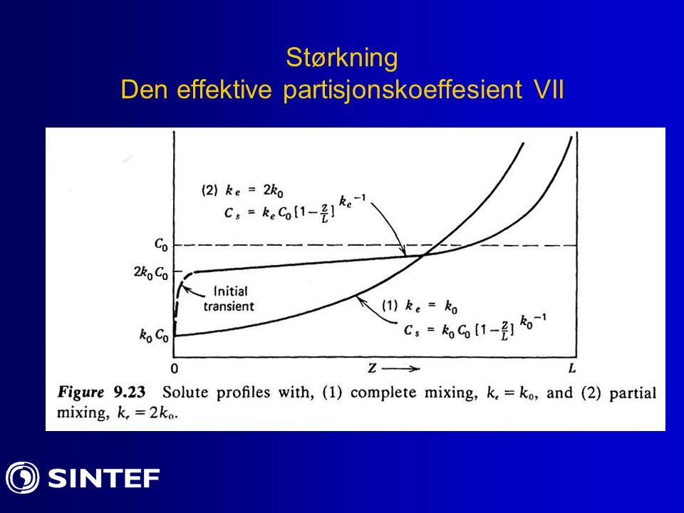 Størkning Den effektive partisjonskoeffesient VII