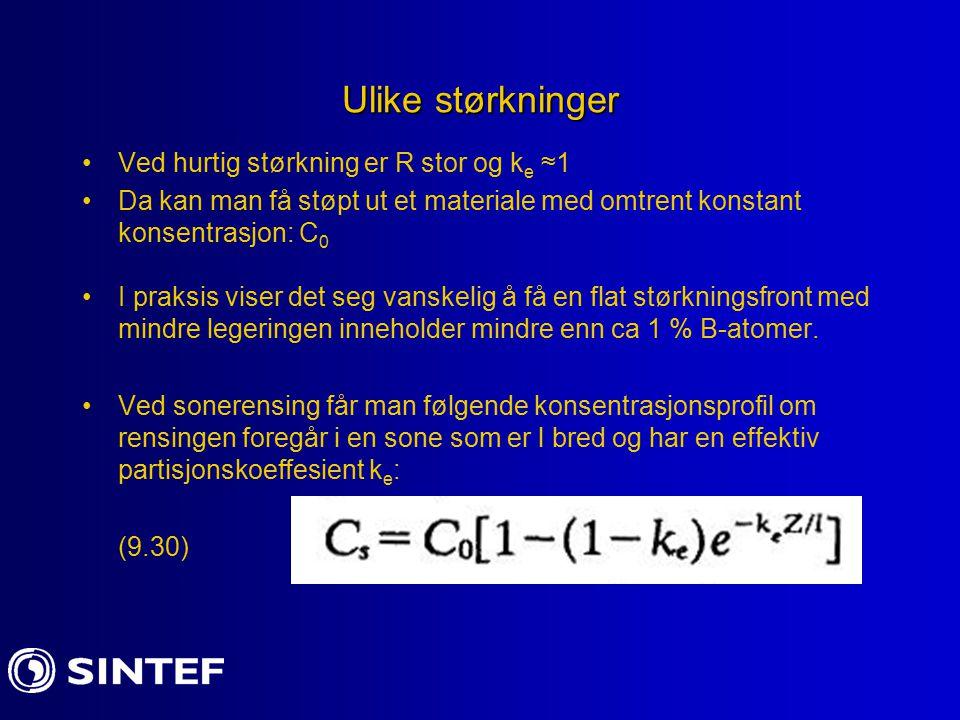 Ulike størkninger Ved hurtig størkning er R stor og k e ≈1 Da kan man få støpt ut et materiale med omtrent konstant konsentrasjon: C 0 I praksis viser det seg vanskelig å få en flat størkningsfront med mindre legeringen inneholder mindre enn ca 1 % B-atomer.