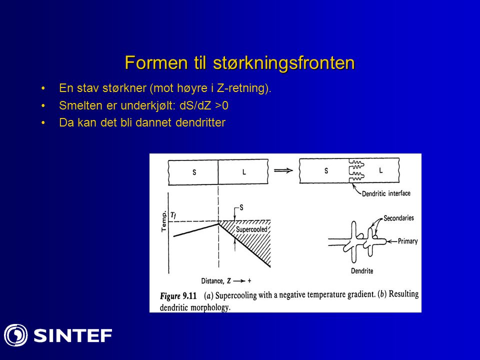 Formen til størkningsfronten En stav størkner (mot høyre i Z-retning).