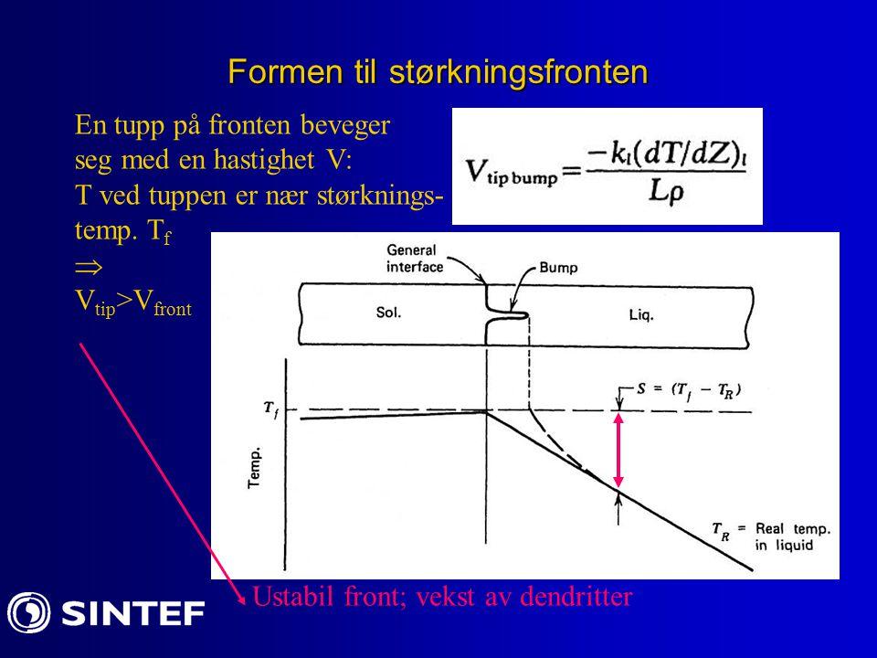 Formen til størkningsfronten En tupp på fronten beveger seg med en hastighet V: T ved tuppen er nær størknings- temp.