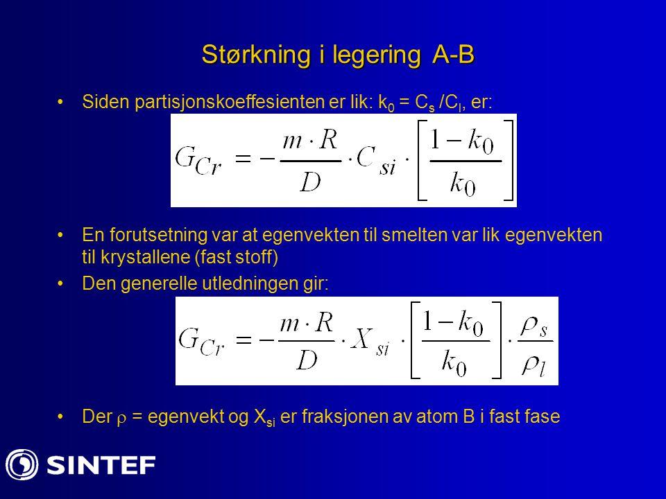 Størkning i legering A-B Siden partisjonskoeffesienten er lik: k 0 = C s /C l, er: En forutsetning var at egenvekten til smelten var lik egenvekten til krystallene (fast stoff) Den generelle utledningen gir: Der  = egenvekt og X si er fraksjonen av atom B i fast fase