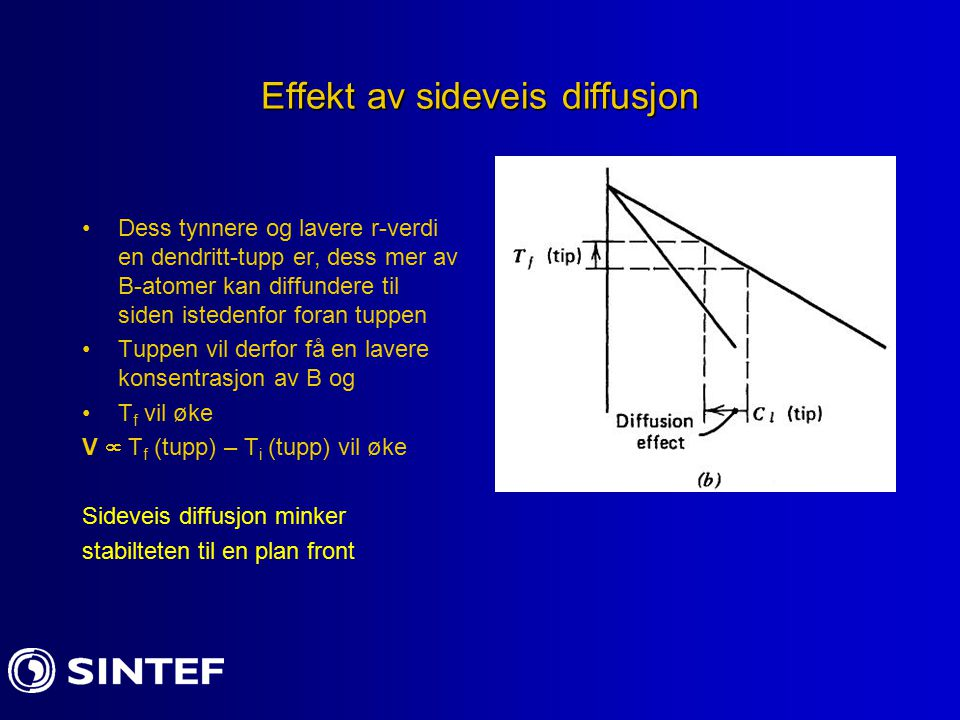 Effekt av sideveis diffusjon Dess tynnere og lavere r-verdi en dendritt-tupp er, dess mer av B-atomer kan diffundere til siden istedenfor foran tuppen Tuppen vil derfor få en lavere konsentrasjon av B og T f vil øke V  T f (tupp) – T i (tupp) vil øke Sideveis diffusjon minker stabilteten til en plan front