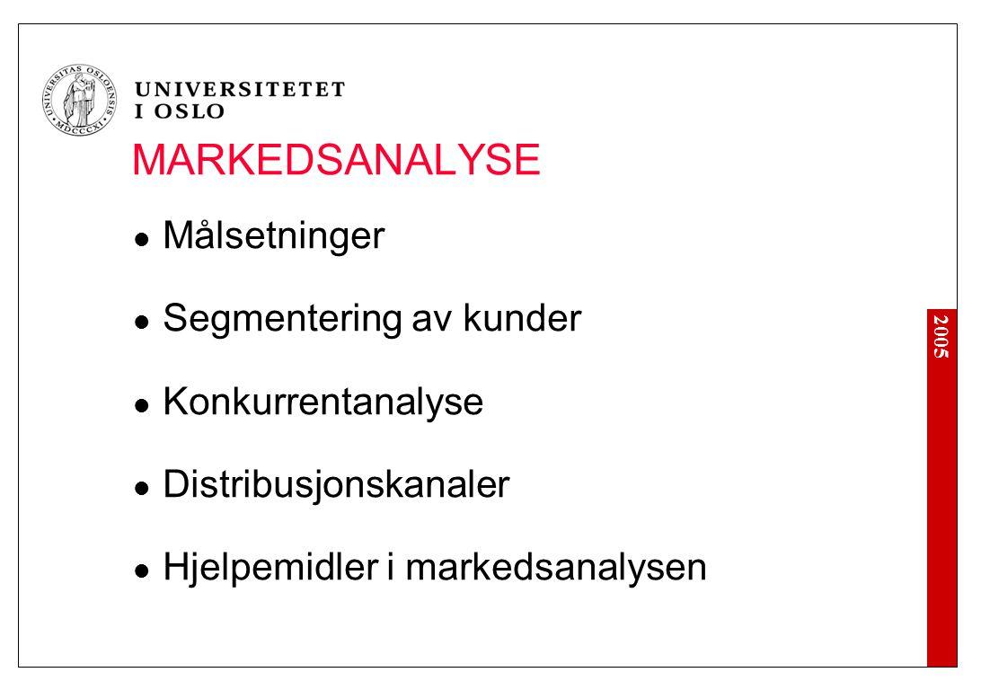 2005 MARKEDSANALYSE Målsetninger Segmentering av kunder Konkurrentanalyse Distribusjonskanaler Hjelpemidler i markedsanalysen