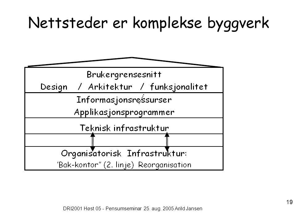 DRI2001 Høst 05 - Pensumseminar 25. aug. 2005 Arild Jansen 19 Nettsteder er komplekse byggverk