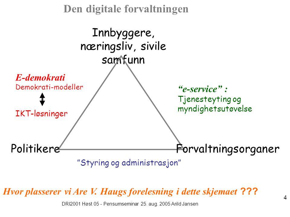 """DRI2001 Høst 05 - Pensumseminar 25. aug. 2005 Arild Jansen 4 Innbyggere, næringsliv, sivile samfunn """"e-service"""" : Tjenesteyting og myndighetsutøvelse"""
