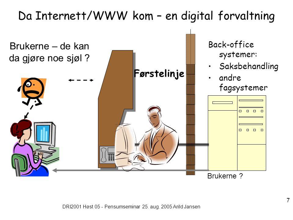 DRI2001 Høst 05 - Pensumseminar 25. aug. 2005 Arild Jansen 7 Da Internett/WWW kom – en digital forvaltning Back-office systemer: Saksbehandling andre