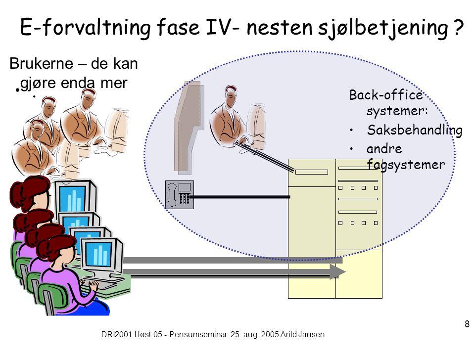 DRI2001 Høst 05 - Pensumseminar 25. aug. 2005 Arild Jansen 8 E-forvaltning fase IV- nesten sjølbetjening ? Brukerne – de kan gjøre enda mer. Back-offi