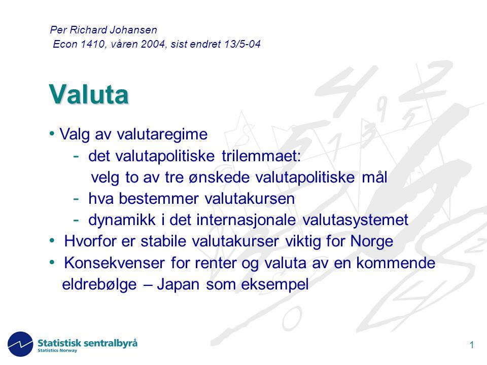 1 Valuta Per Richard Johansen Econ 1410, våren 2004, sist endret 13/5-04 Valg av valutaregime - det valutapolitiske trilemmaet: velg to av tre ønskede
